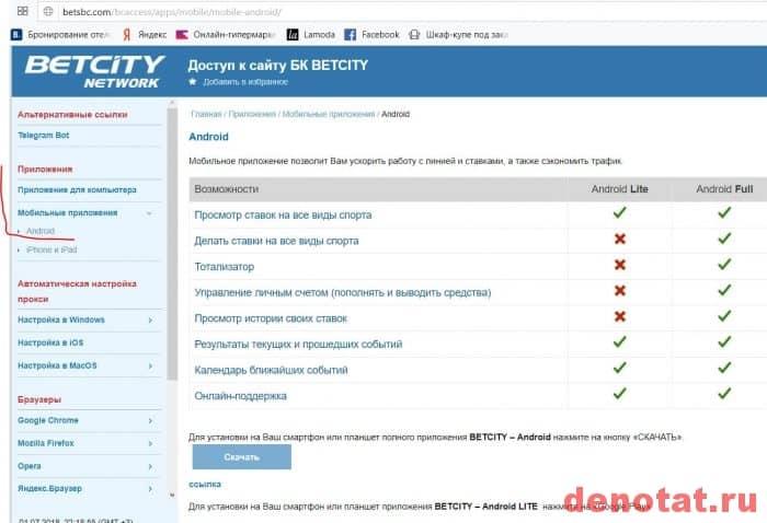 betcity доступ альтернативные